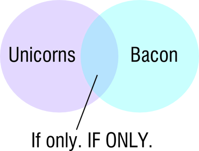 unicorns-and-bacon